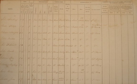 Page from an  Enlistment Register